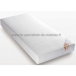Matelas latex Innergetic